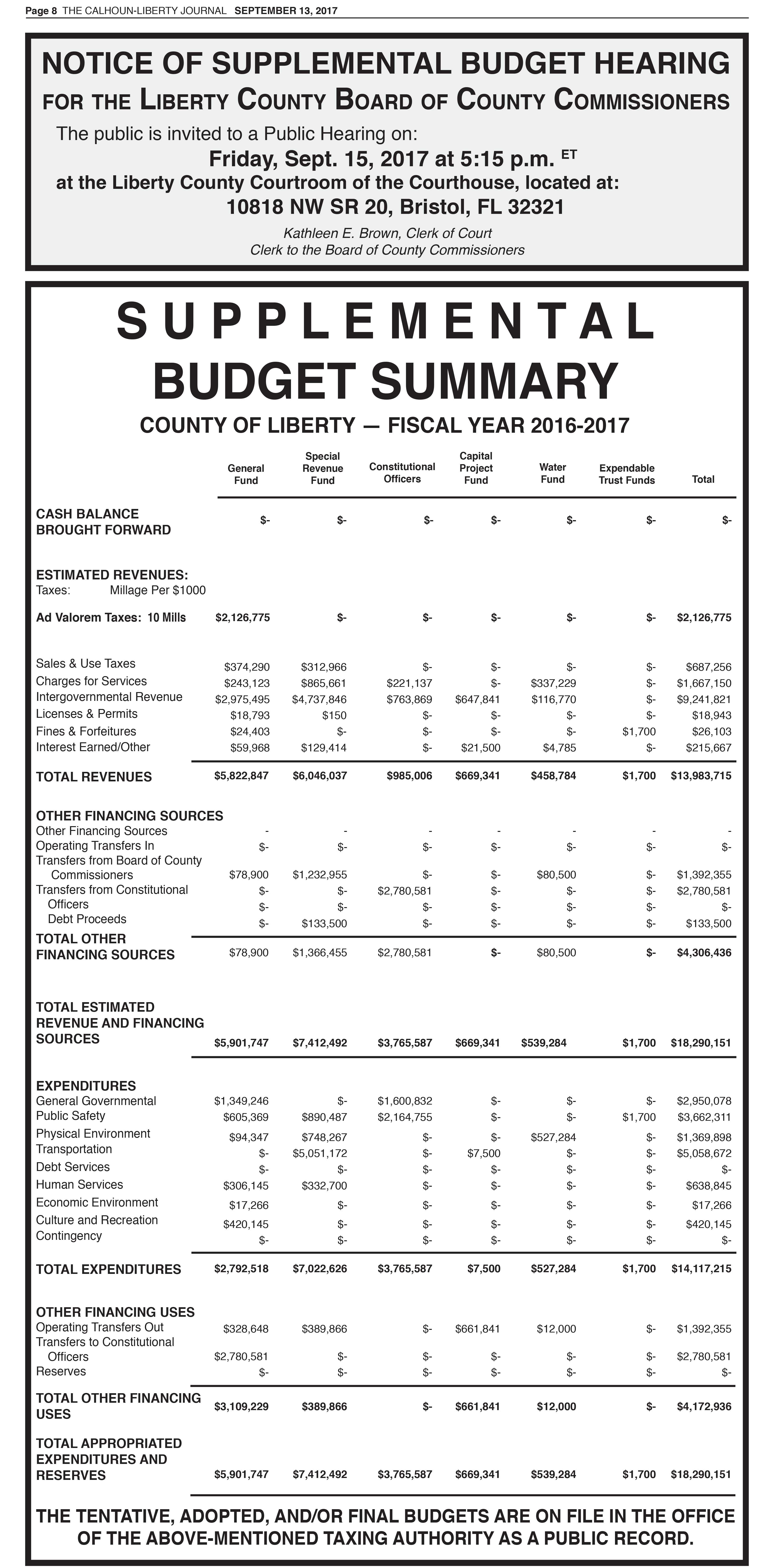 LCBCC - Notice of Supplemental Budget Hearing & Supplemental Budget FY 2016-2017