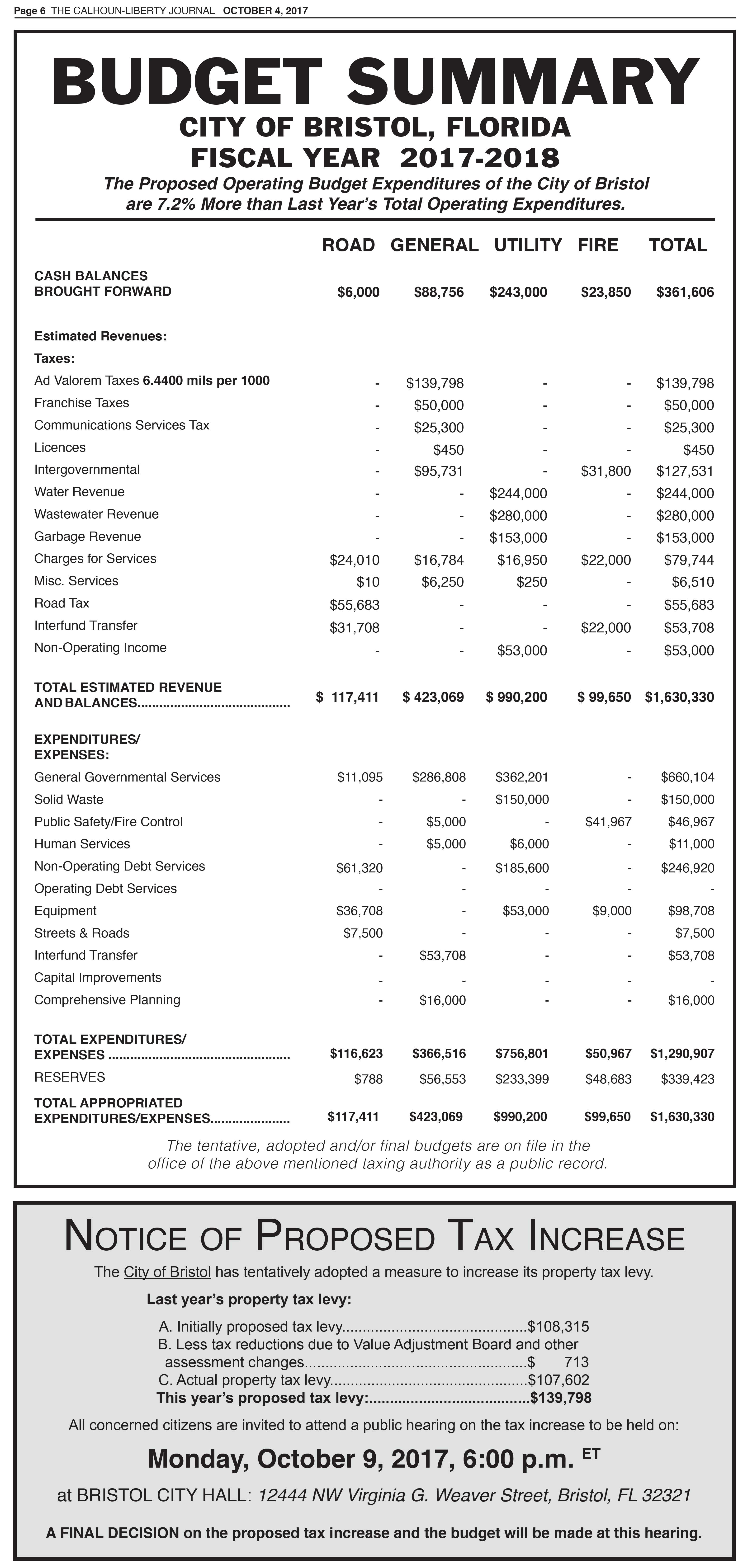 City of Bristol, Budget Summary FY 2017-2018